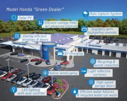 Honda Green Dealer Program Promotes Energy Savings