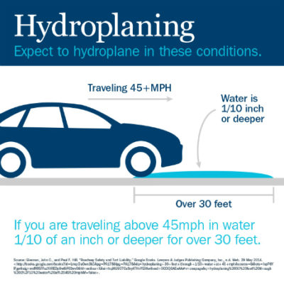 dangers of hydroplaning